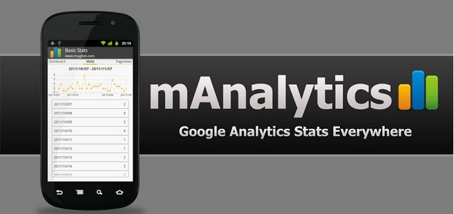 mAnalytics