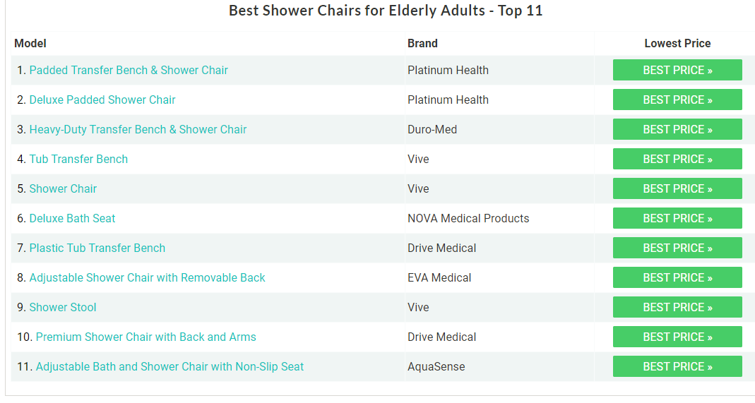 find the best shower chair
